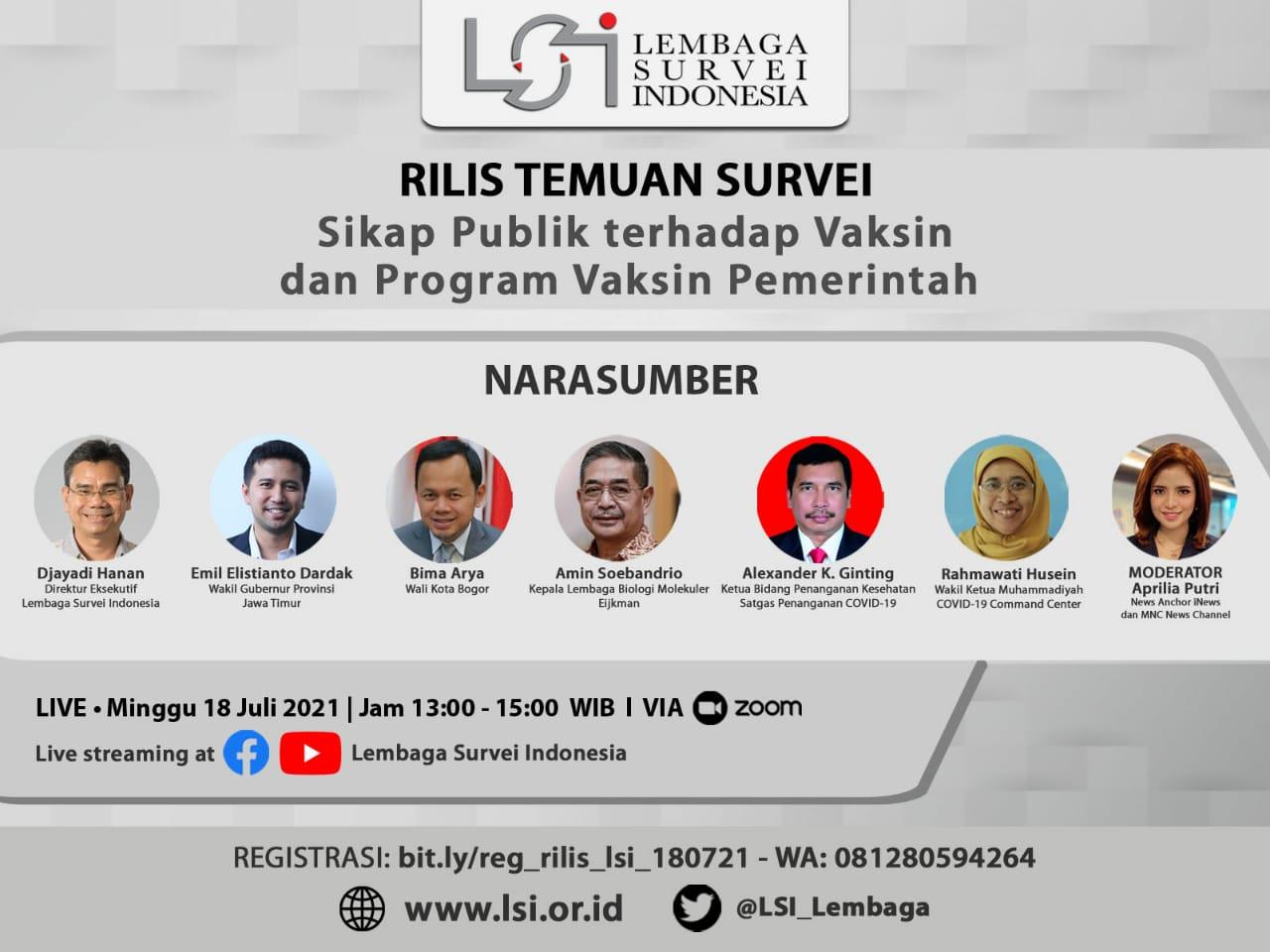 LSI Rilis Survei Nasional Persepsi Publik terhadap Vaksinasi Indonesia, Bagaimana Hasilnya?