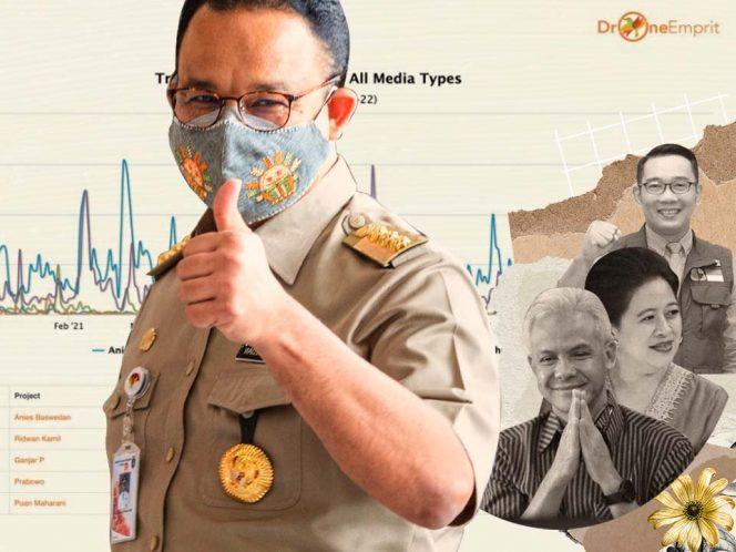 Gubernur DKI Jakarta Anies Baswedan menempati posisi pertama dalam analisis trend of total mentions Drone Emprit (ilustrasi Kempalan)