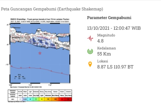 Gempa berkekuatan 4,8 skala richter mengguncang Kabuapten Pacitan, Rabu (13/10) sekitar pukul 12.00 WIB.